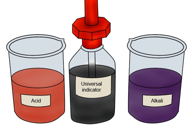Are there any alternatives to soil pH meters?