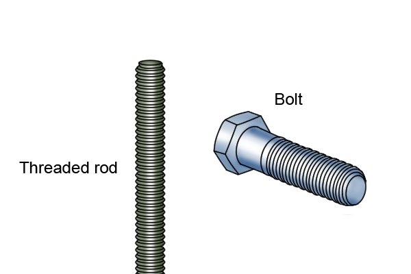 bolt and threaded rod