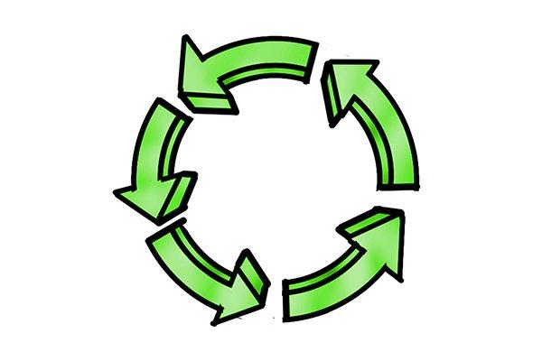 repeat symbol, repeat cycle, repeat,