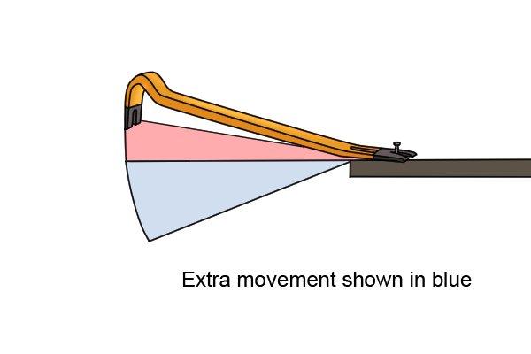 extra movement