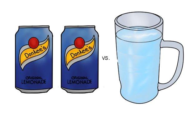 weight comparison, lemonade, pint of water, water,