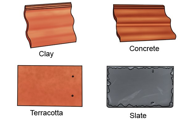 What Types Of Roof Tile Can You Remove With A Wrecking Bar