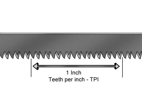 TPI teeth per inch, saw blades, hole saw