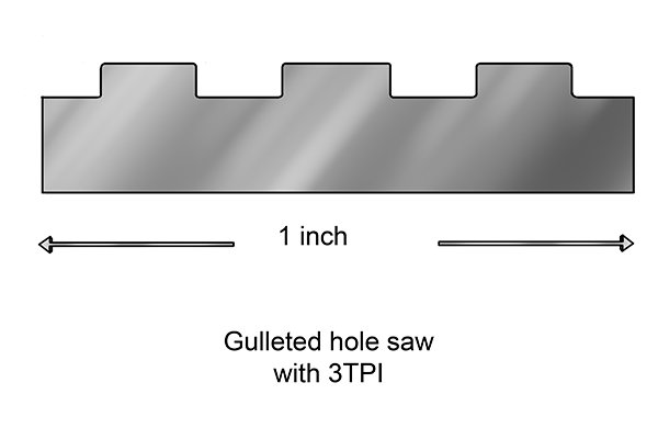 Gulleted teeth, hole saws, cutting tools, DIY guide, wonkee donkee tools, How to use ahole saw