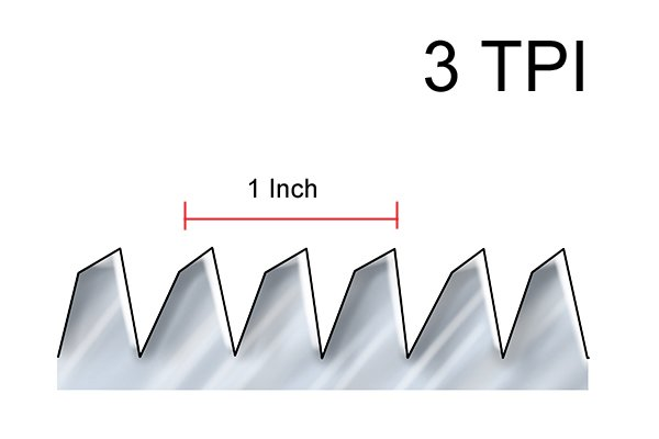 hole saws, annular saws, hole cutters, cutting tools, TPI, teeth per inch, wonkee donkee tools DIY guide, how to use a hole saw