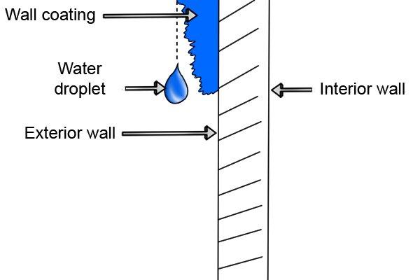 Manual coating sprayers hand-held render tyrolean roughcast pebbledash Flickatex machine Water droplet