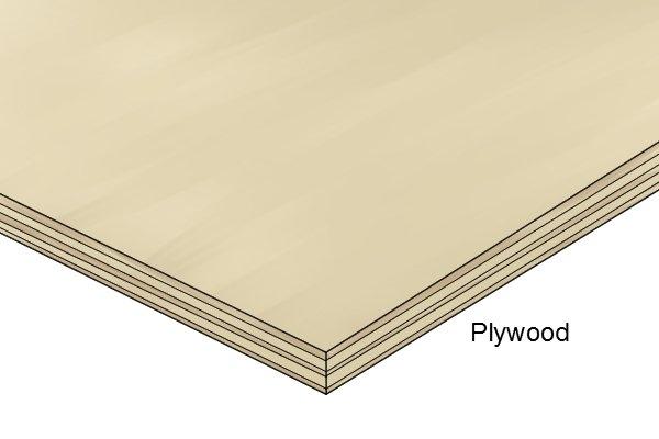Plywood, alternatives to MDF, medium density fibreboard, manufactured boards