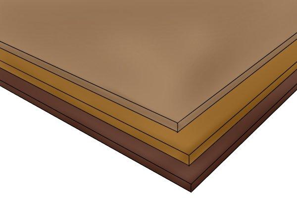 HDF, high density fibreboard, MDF, medium density fibreboard, manufactured board, alternatives to MDF