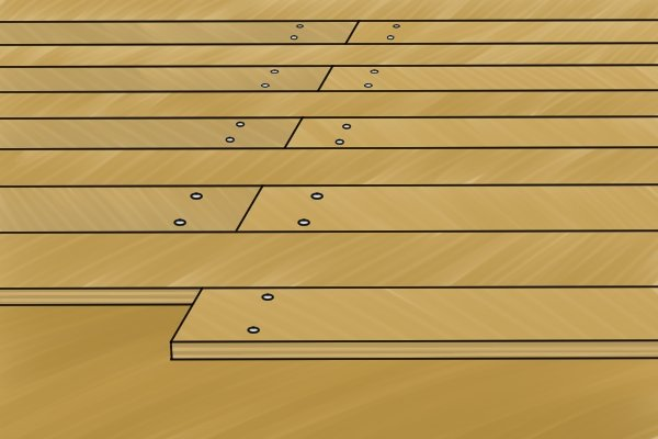 Plywood flooring may be covered by European and British Standards