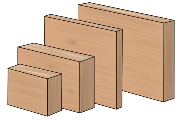 Softwood sizes, wood, timber