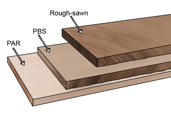 Rough-sawn, PBS, PAR, softwood, wood, timber