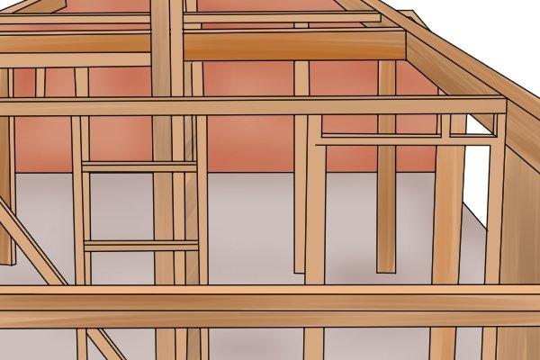 Stud work, softwood, housebuilding, wood, timber