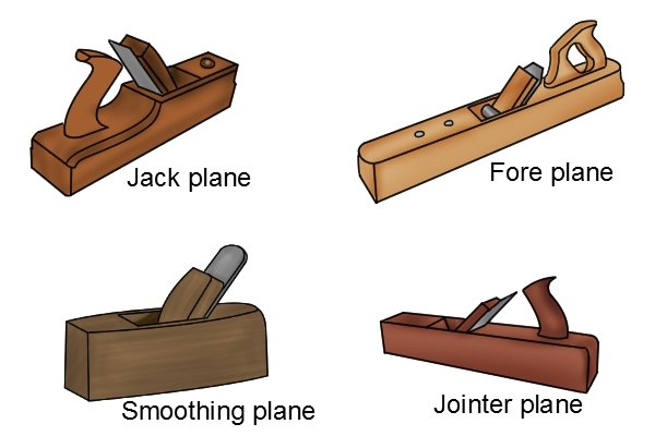 Wooden jack, fore, jointer and smoothing planes