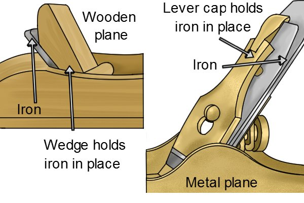 Irons held in place by clamp or wooden wedge
