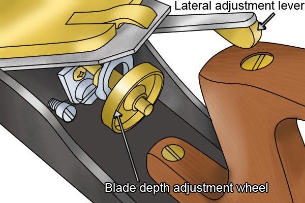 Blade depth adjustment wheel and lateral adjustment lever