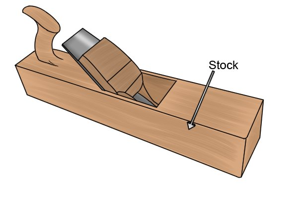 What Are The Parts Of A Wooden Hand Plane