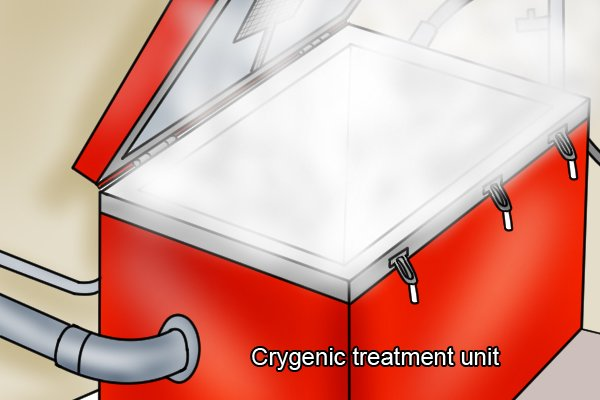 Cryogeic treatment unit; hand plane irons; hardened steel; woodworking hand planes