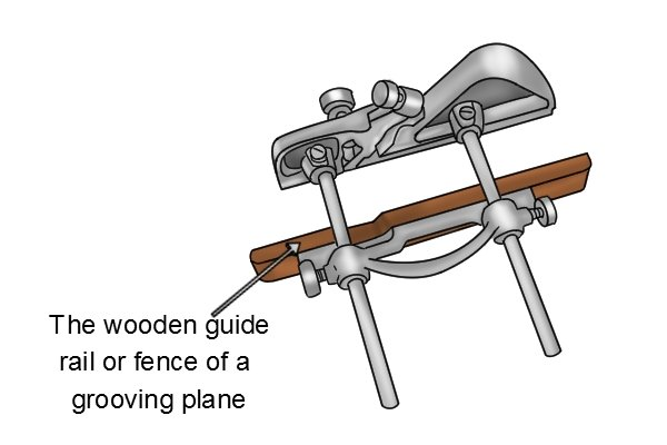 Plough plane with wooden guide rail