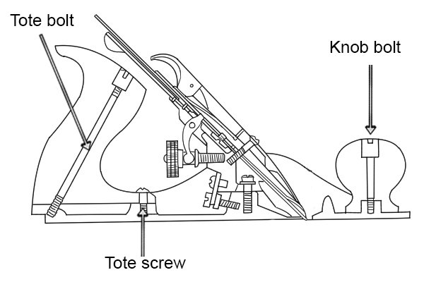 Positions of tote bolt and screw and knob bolt in a hand plane