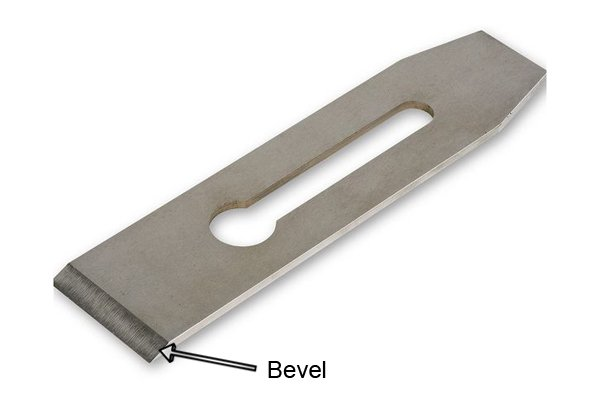 The bevel of a hand plane iron