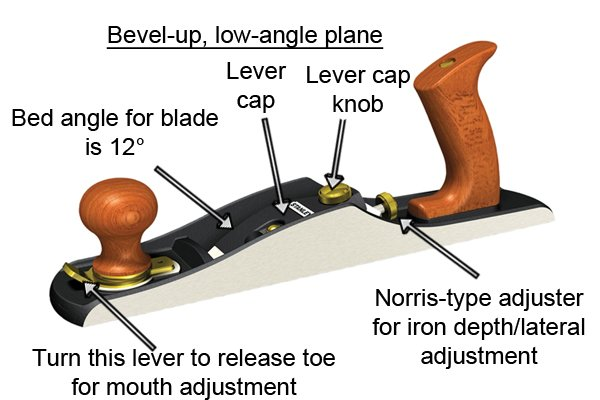 How a low-angle jack plane is adjusted; low-angle plane; woodworking hand planes