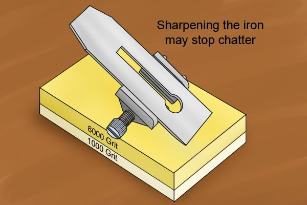 Sharpening the iron may eliminate chatter, woodworking hand planes