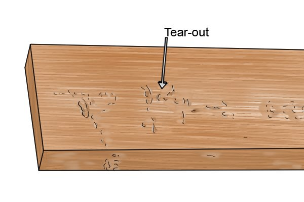 Tear-out of wood caused by wrongly adjusted hand plane