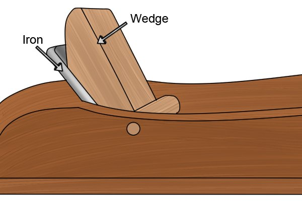 A wooden scrub plane's iron and wedge