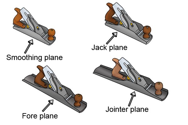 Smoothing, jack, fore and jointer planes