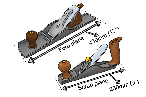 Scrub and fore plane sizes compared