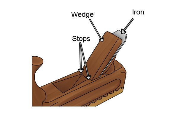Wedge, iron and stops of a wooden scrub plane