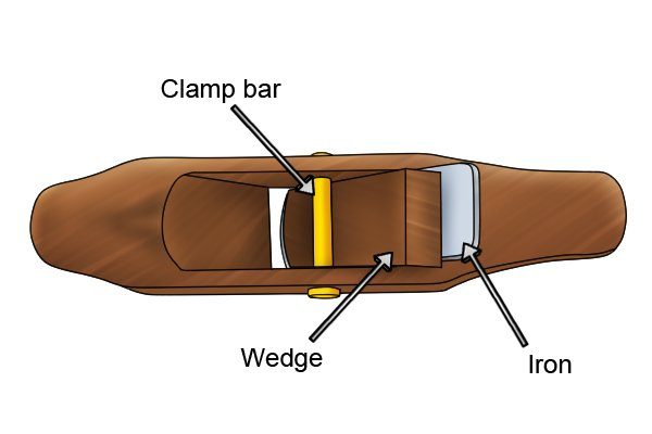 Scrub plane wedge, clamp bar and iron