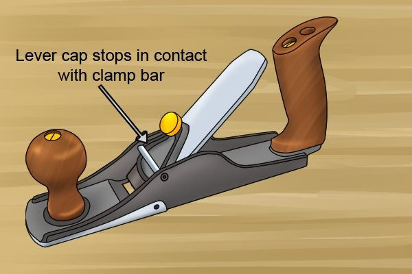 Scrub plane lever cap stops in contact with clamp bar