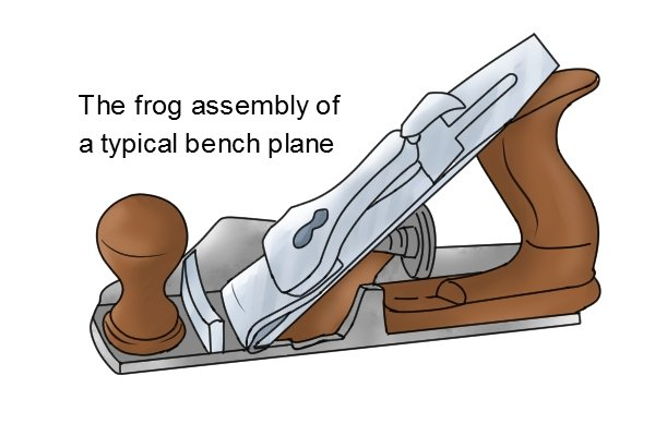 Cutaway view of bench plane frog assembly