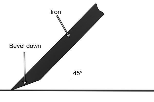 Bench plane bedded at 45 degrees or common pitch