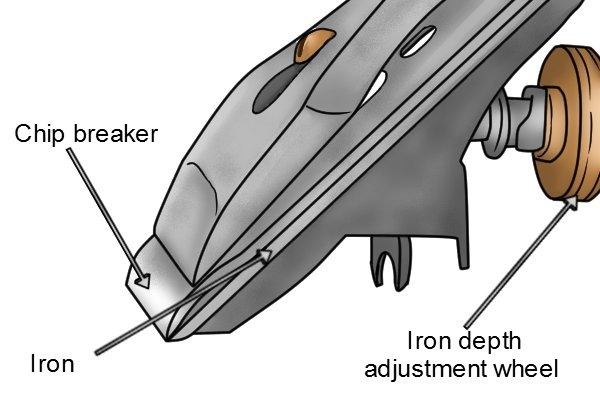 Iron and chip breaker move as one when iron depth is adjusted, woodworking planes