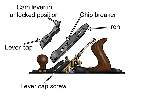 How the lever cap is fitted on a bench plane