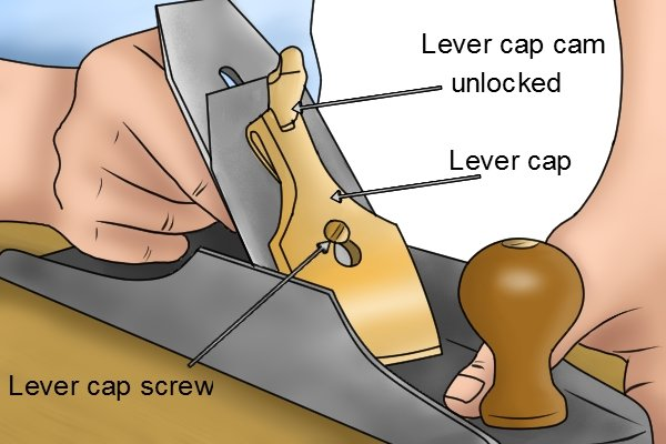 Lever cap cam in unlolcked position