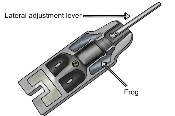 Lateral adjustment lever and frog of bench plane