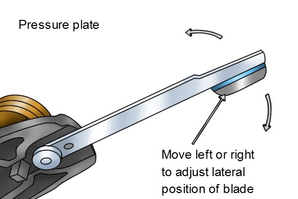How a bench plane's lateral adjustment lever works