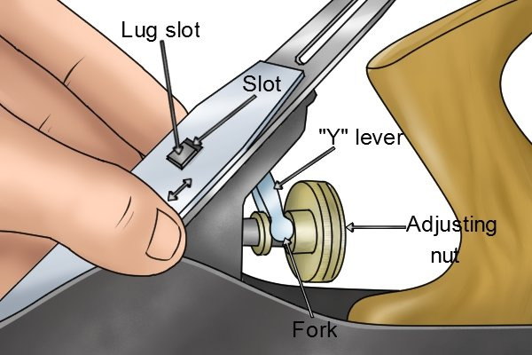 How the depth of the blade is adjusted on a bench plane