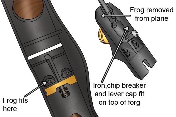 Frog removed from body of metal bench plane