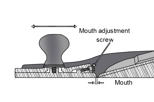 Mouth adjustment screw of a low-angle bench plane