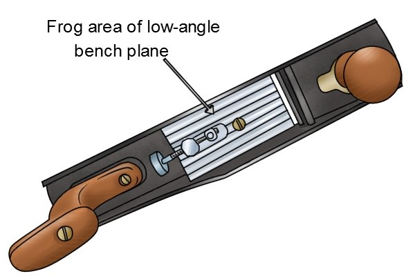 Frog area of low-angle bench plane