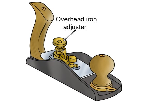 Low-angle bench plane with overhead iron adjuster
