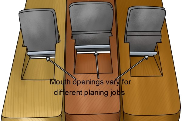 Mouth openings of wooden bench planes vary for different jobs