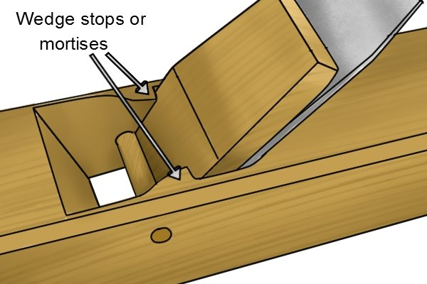 Wedge stope of mortises in wooden bench plane