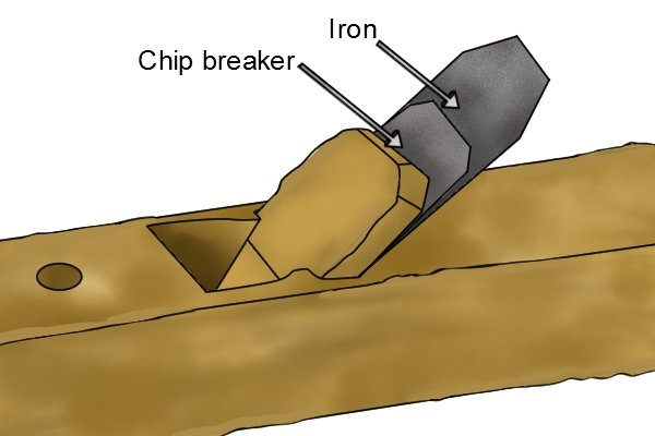 Wooden bench plane with chip breaker