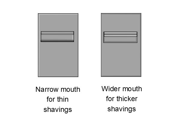 Mouth adjustment of bench plane to suit thickness of shaving