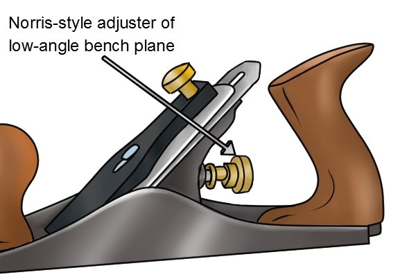 Norris-style adjuster of low-angle bench plane